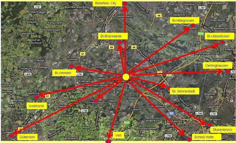 Friedrichsdorf ist in nur wenigen Autominuten erreichbar